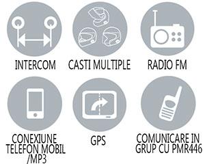 Caracteristici principale sistem comunicare Albrecht AE600S