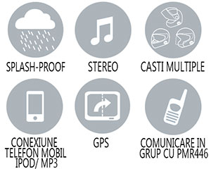 Caracteristici principale sistem comunicare Midland BT Single