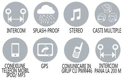 Caracteristici principale sistem comunicare Midland BT2 Intercom