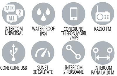 Caracteristici principale sistem comunicare Midland BTX1 FM