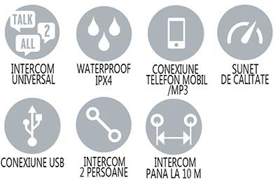 Caracteristici principale sistem comunicare Midland BTX1