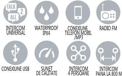 Caracteristici principale sistem comunicare Midland BTX2 FM