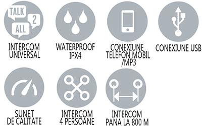 Caracteristici principale sistem comunicare Midland BTX2