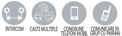 Caracteristici principale sistem comunicare Midland BT Sport