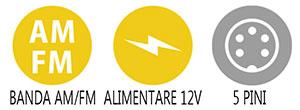 Caracteristici principale statie radio Alan 100 Plus