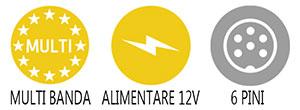 Caracteristici principale statie radio Alan 121