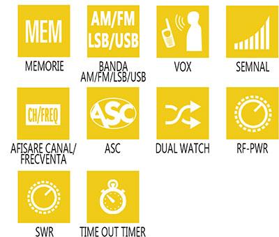 Caracteristici principale statie radio President Lincoln II ASC