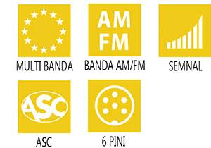 Caracteristici principale statie radio President Truman ASC
