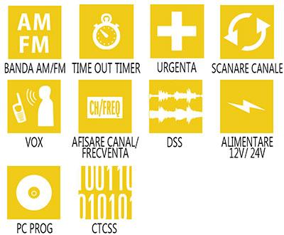 Caracteristici principale statie auto cb TTi TCB R2000