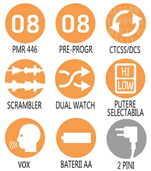 Caracteristici principale statie radio PMR Midland G12
